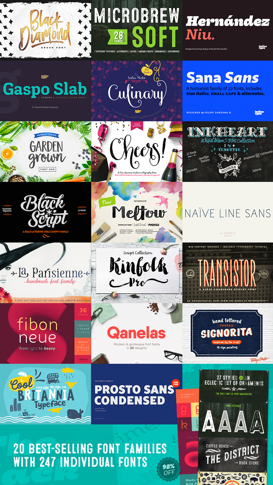 20 Best-Selling Font Families