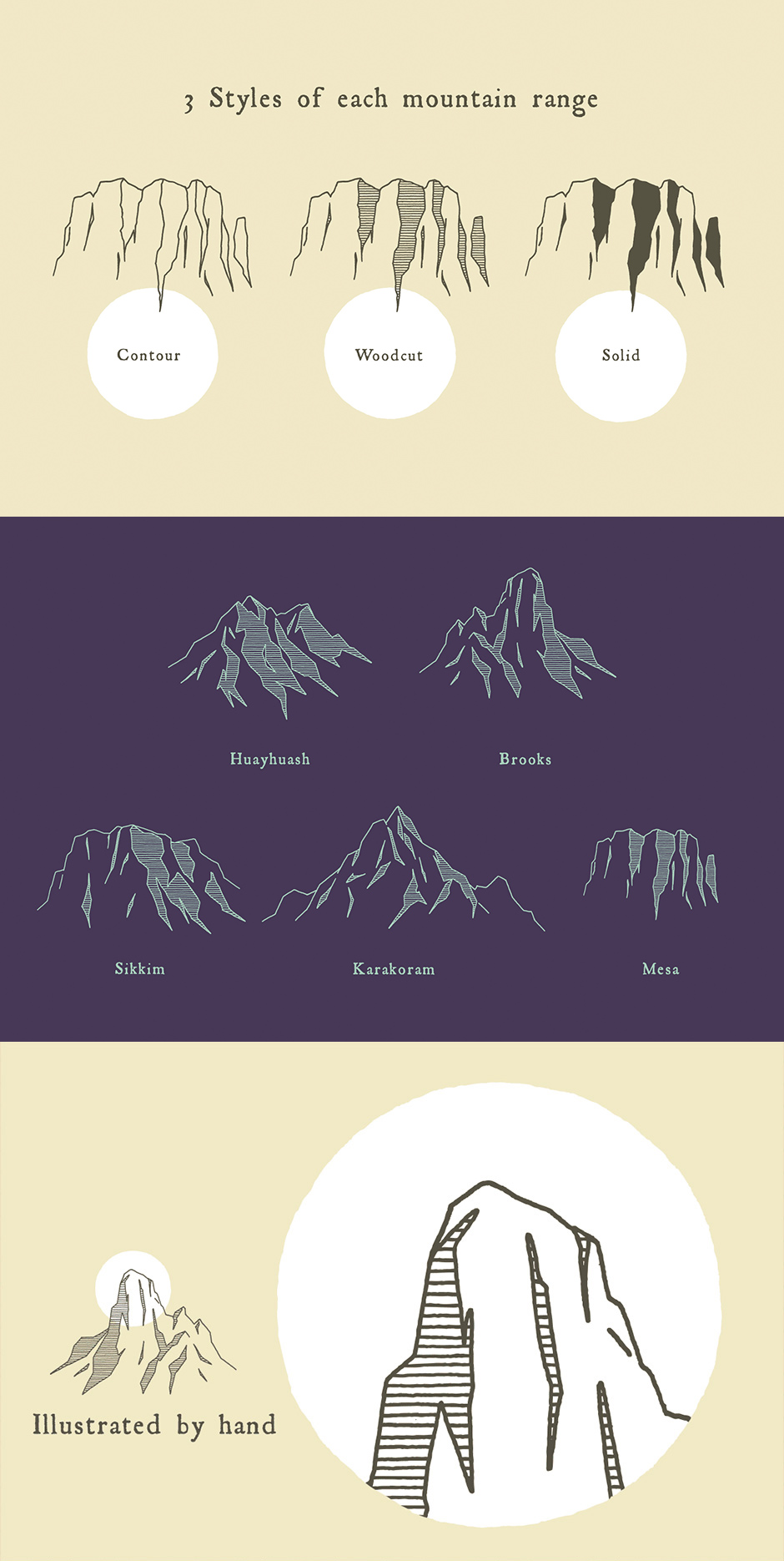 Mountain Ranges - By Hand