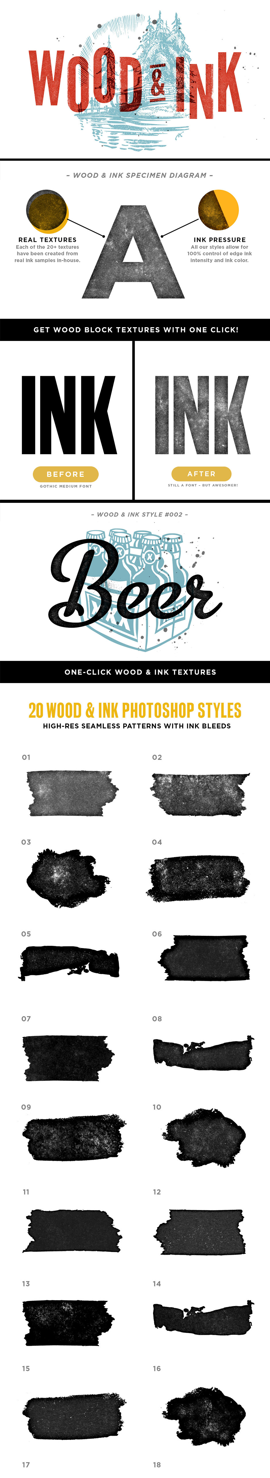 Wood & Ink – Texture Pack