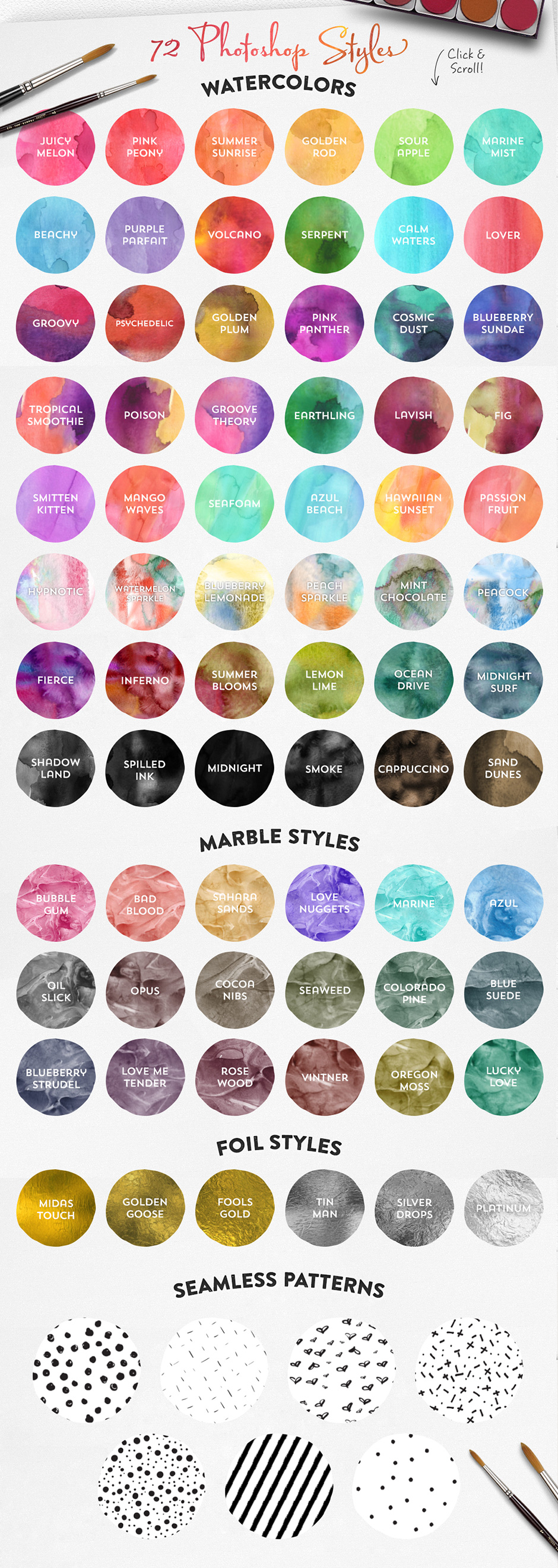 The Watercolor Media Kit for PS