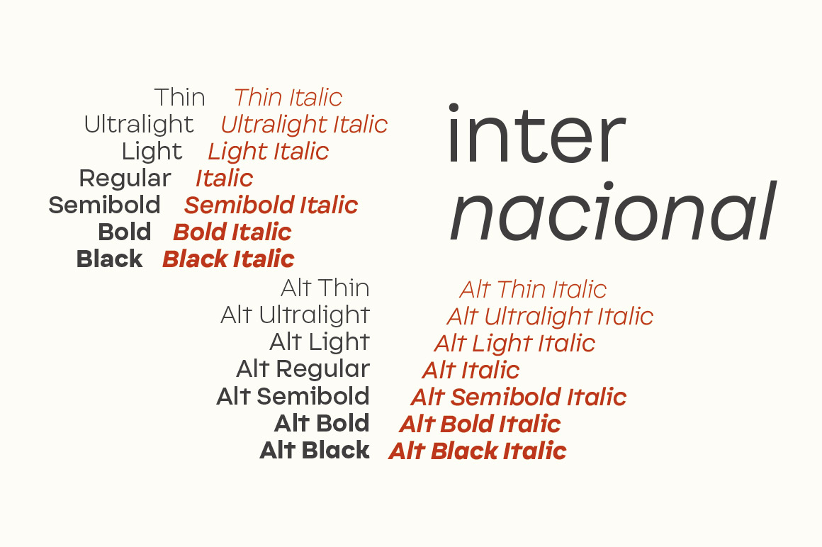 The Complete, Quality Font Collection