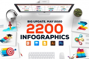 2200 Infographic Templates Presentations