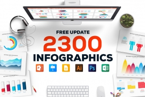2300 Infographic Templates Presentations