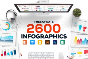 2600 Infographic Templates Presentations