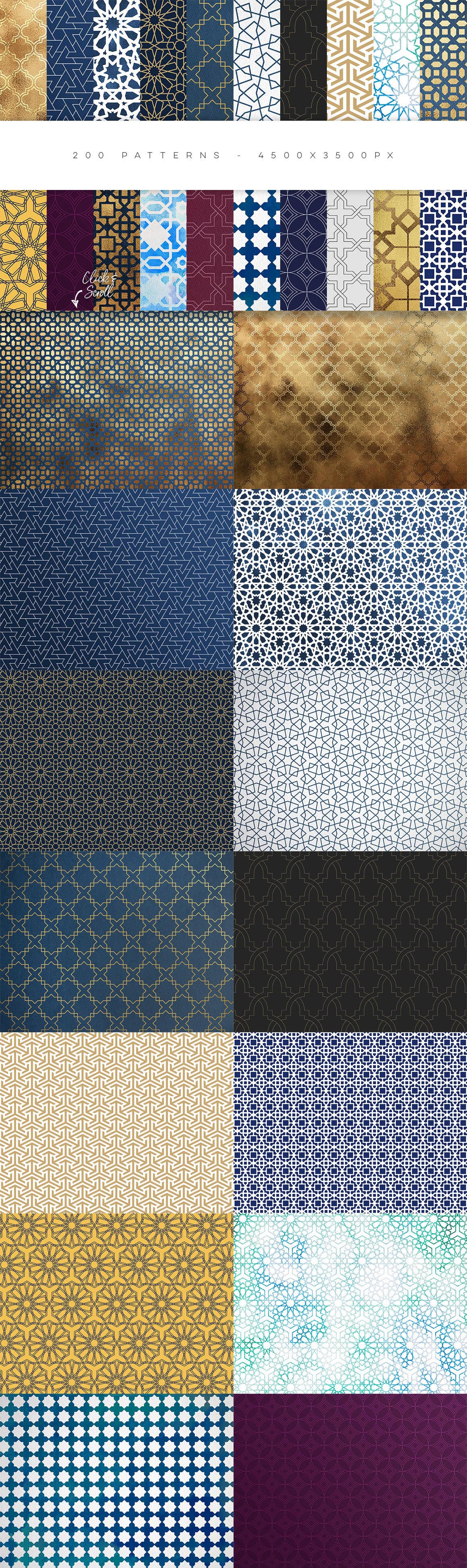 The Expansive Textures And Patterns Collection