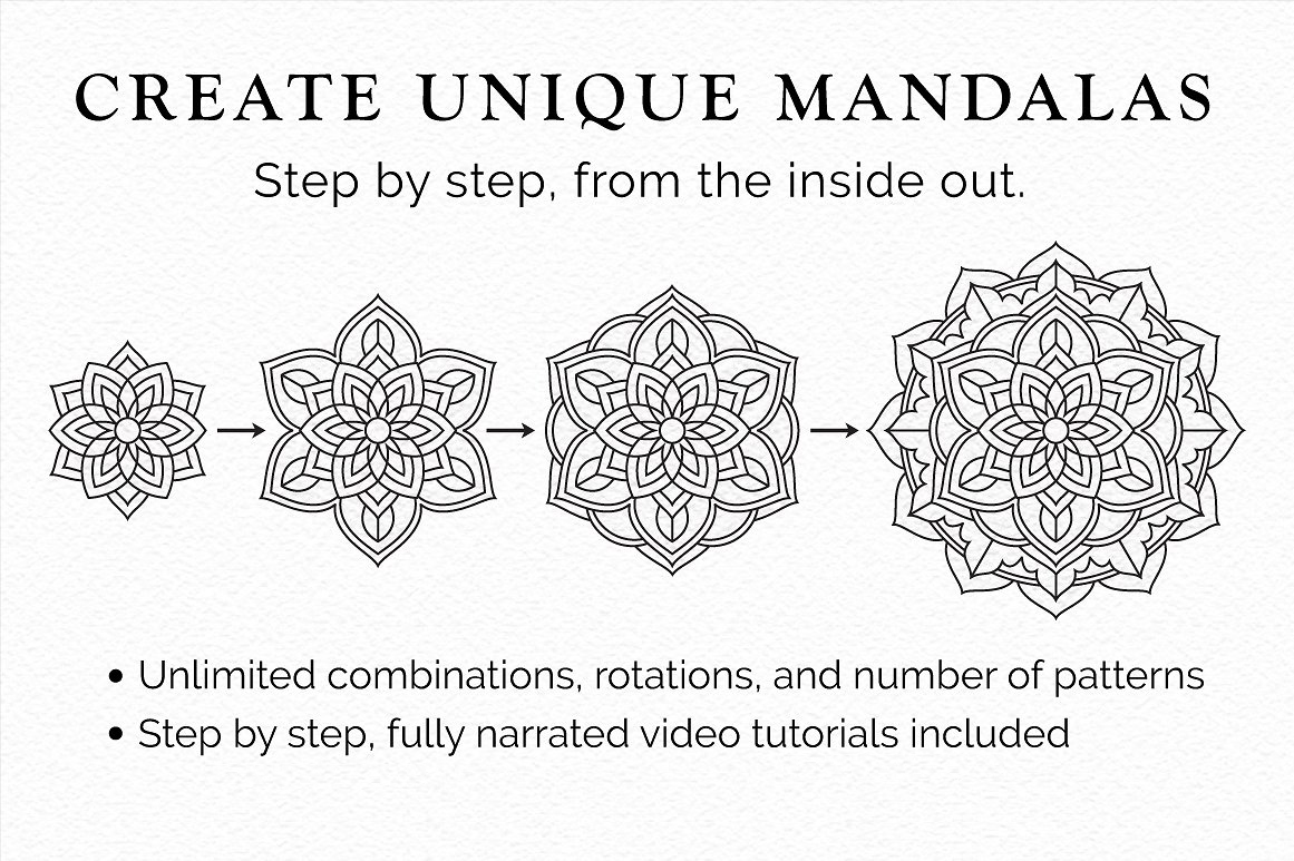 Mandala Creator Basic Edition For Illustrator