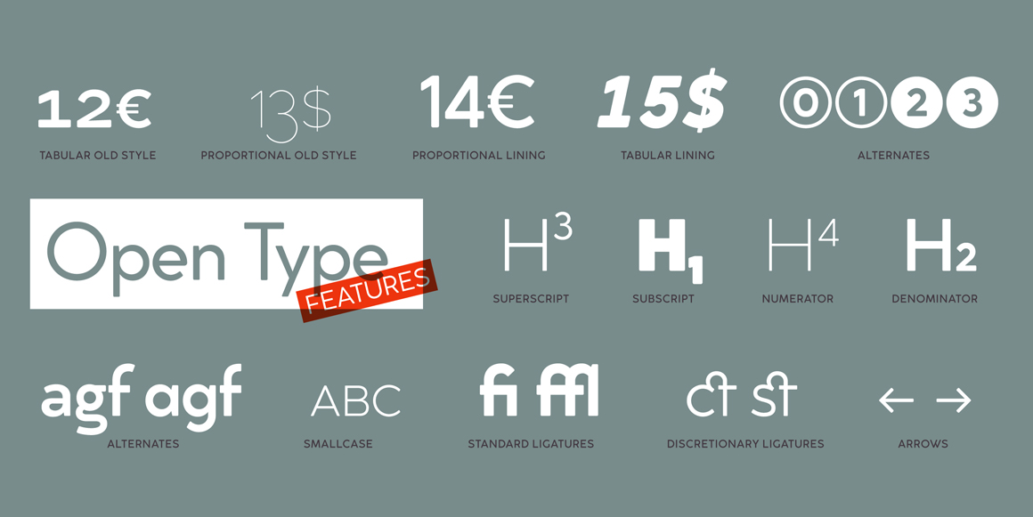 The Complete Eclectic Font Collection