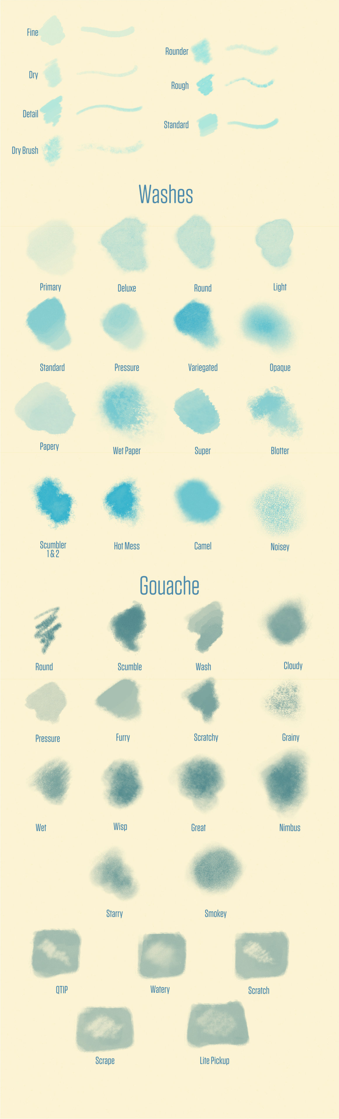 Watercolor & Gouache Brushes for Affinity Photo & Designer