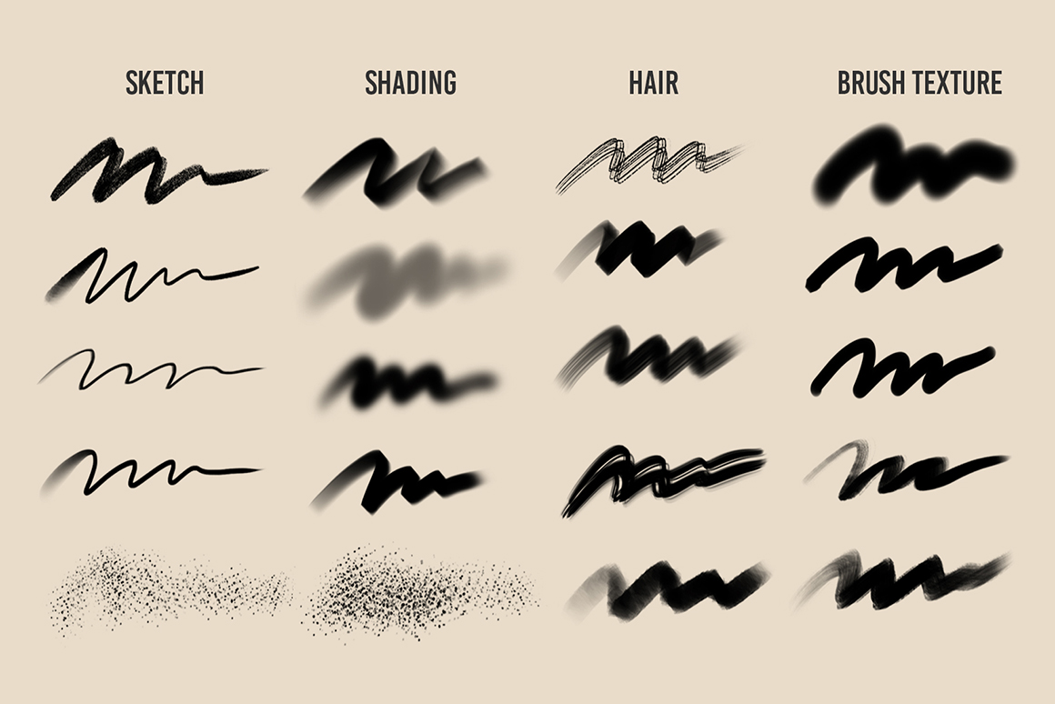 Magerpaint Procreate Brushes