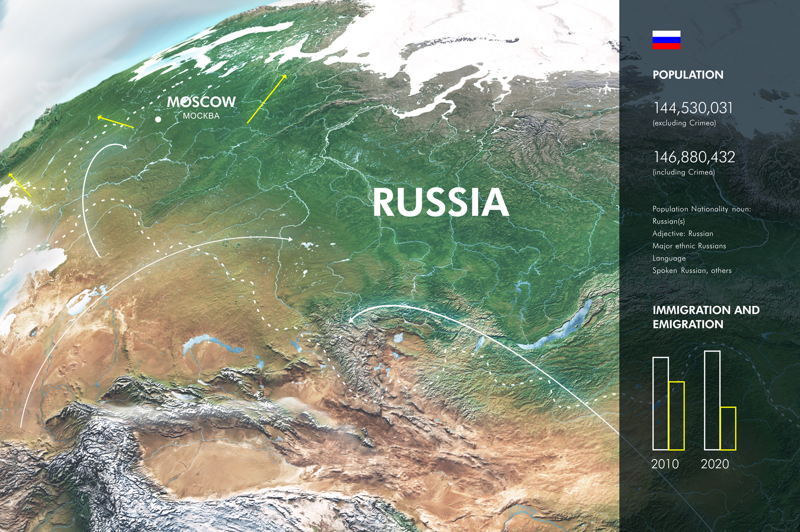 HD Earth Illustrations and Infographics